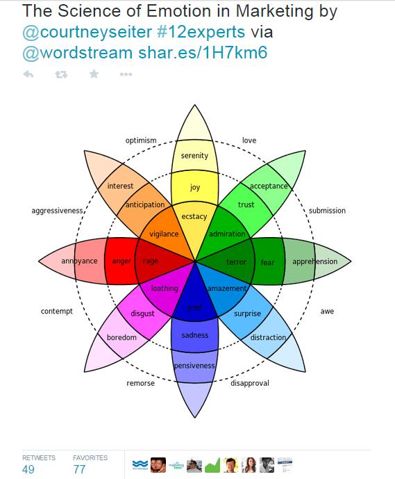 color tweets courtesy of wordstream